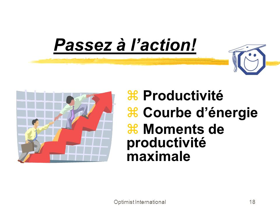 Optimist International18 Passez à laction! z Productivité z Courbe dénergie z Moments de productivité maximale