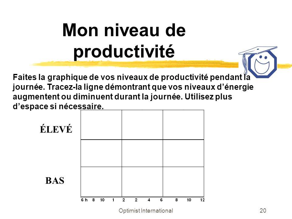 Optimist International20 Mon niveau de productivité Faites la graphique de vos niveaux de productivité pendant la journée. Tracez-la ligne démontrant