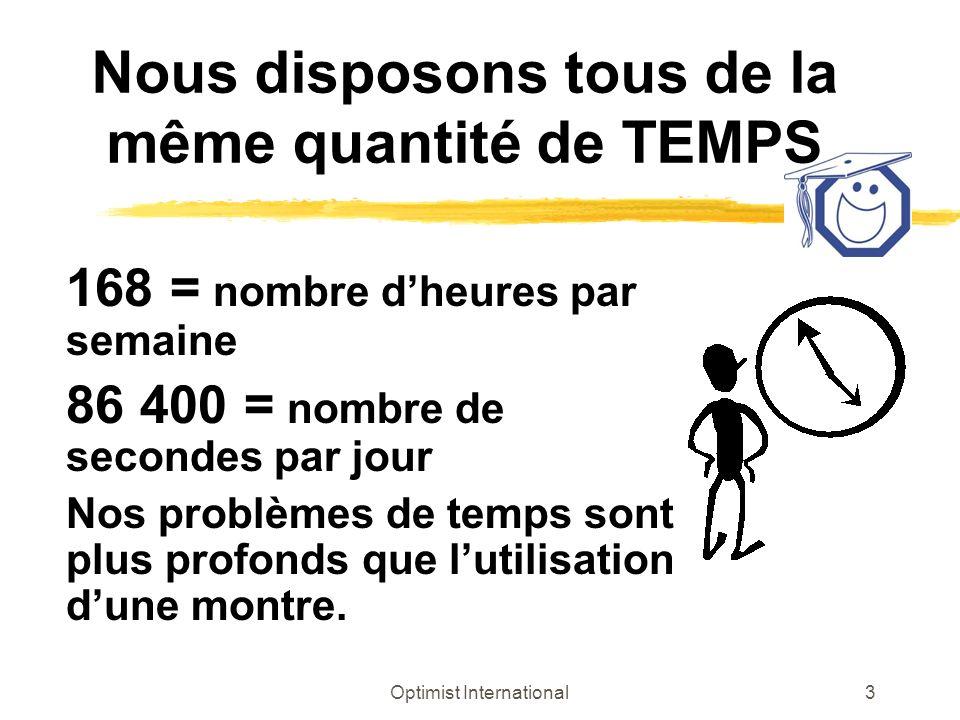 Optimist International4 Horloge biologique personnelle Type A : Personnalités nerveuses et énergiques Type B : Personnalités décontractées et calmes
