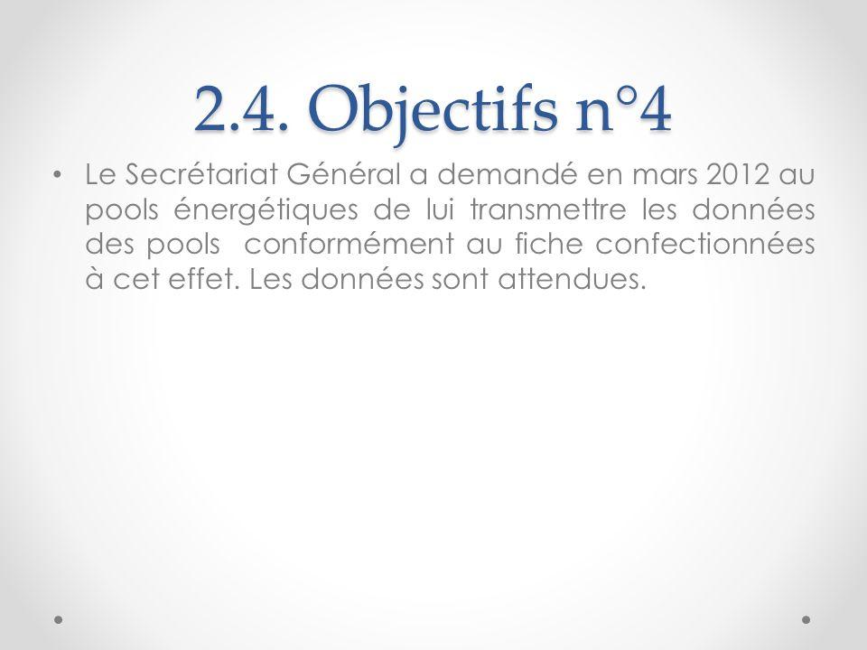 2.4. Objectifs n°4 Le Secrétariat Général a demandé en mars 2012 au pools énergétiques de lui transmettre les données des pools conformément au fiche