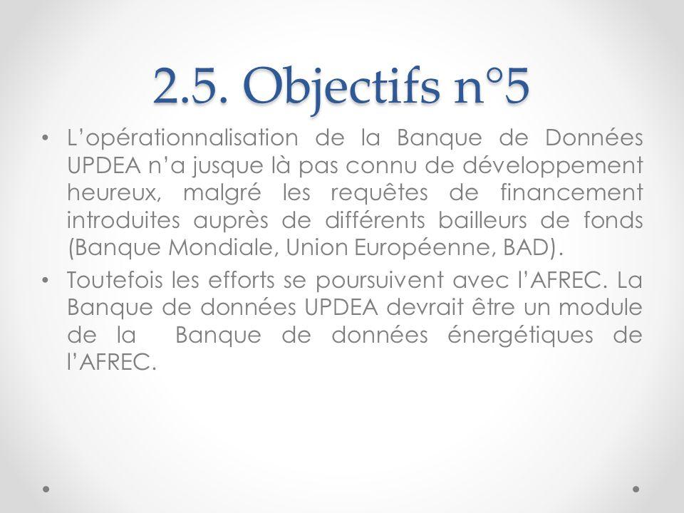 2.5. Objectifs n°5 Lopérationnalisation de la Banque de Données UPDEA na jusque là pas connu de développement heureux, malgré les requêtes de financem
