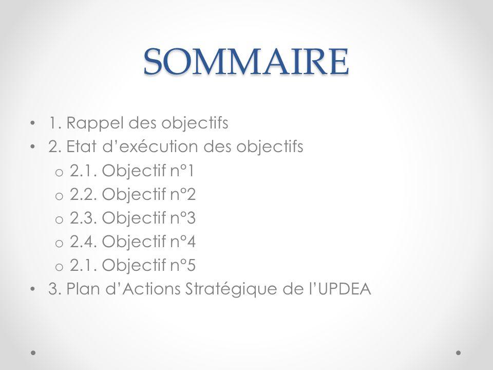 SOMMAIRE 1. Rappel des objectifs 2. Etat dexécution des objectifs o 2.1.