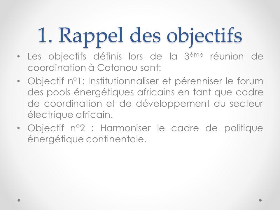 1. Rappel des objectifs Les objectifs définis lors de la 3 ème réunion de coordination à Cotonou sont: Objectif n°1: Institutionnaliser et pérenniser