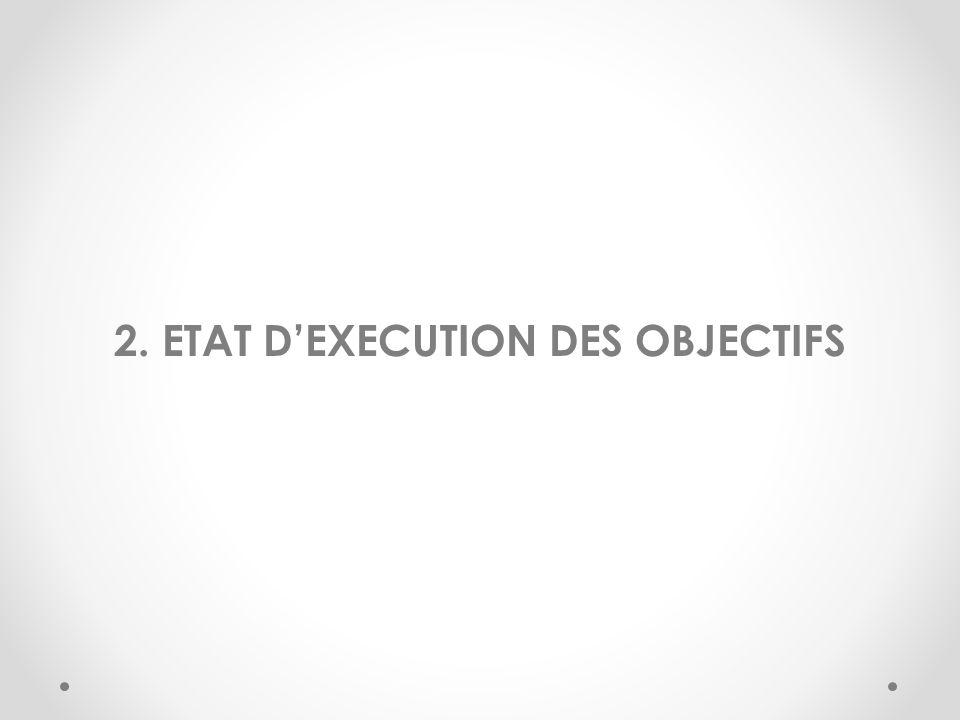 2. ETAT DEXECUTION DES OBJECTIFS