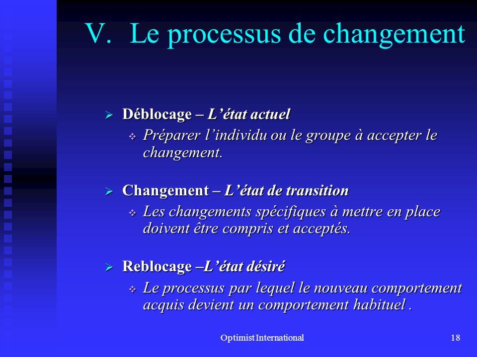 Optimist International17 IV.Les facteurs dun changement significatif B.Exercice : Des roues carrées La réalité, cest que nous navons pas à toujours in
