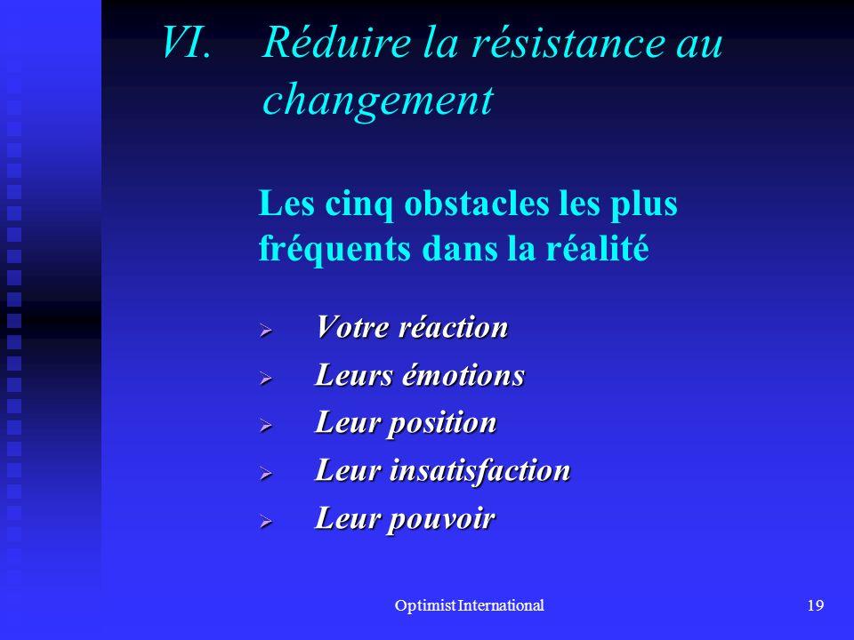 Optimist International18 V.Le processus de changement Déblocage – Létat actuel Déblocage – Létat actuel Préparer lindividu ou le groupe à accepter le