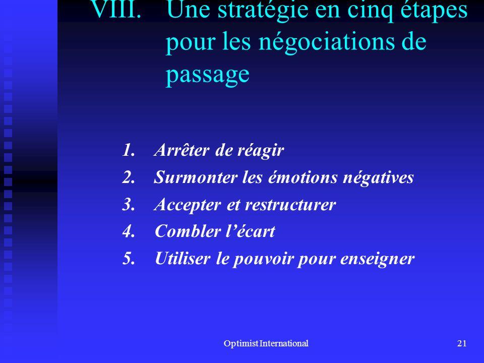 Optimist International20 VII.La stratégie de passage Lessence même de la stratégie de passage est laction indirecte. Votre plus grand avantage comme n