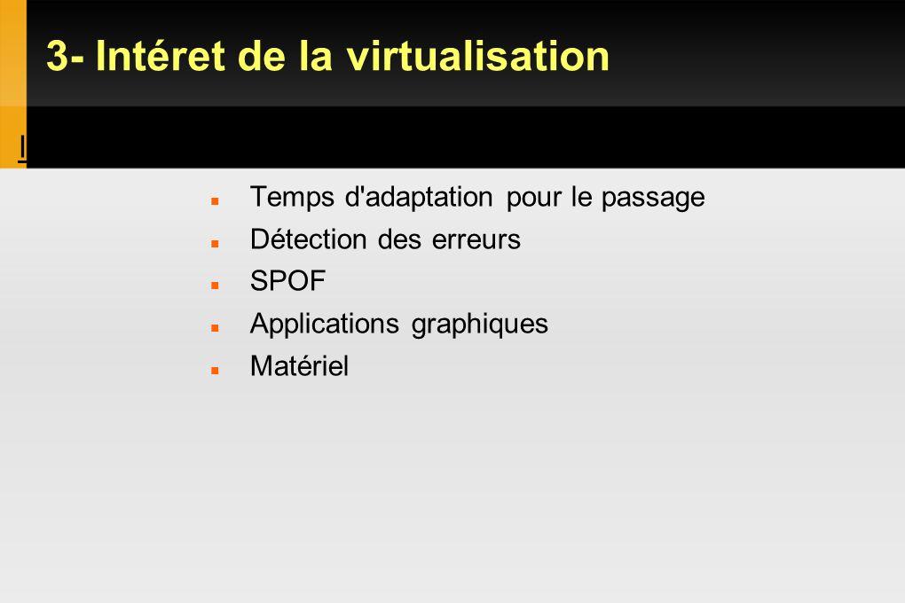 3- Intéret de la virtualisation Inconvénients Temps d'adaptation pour le passage Détection des erreurs SPOF Applications graphiques Matériel