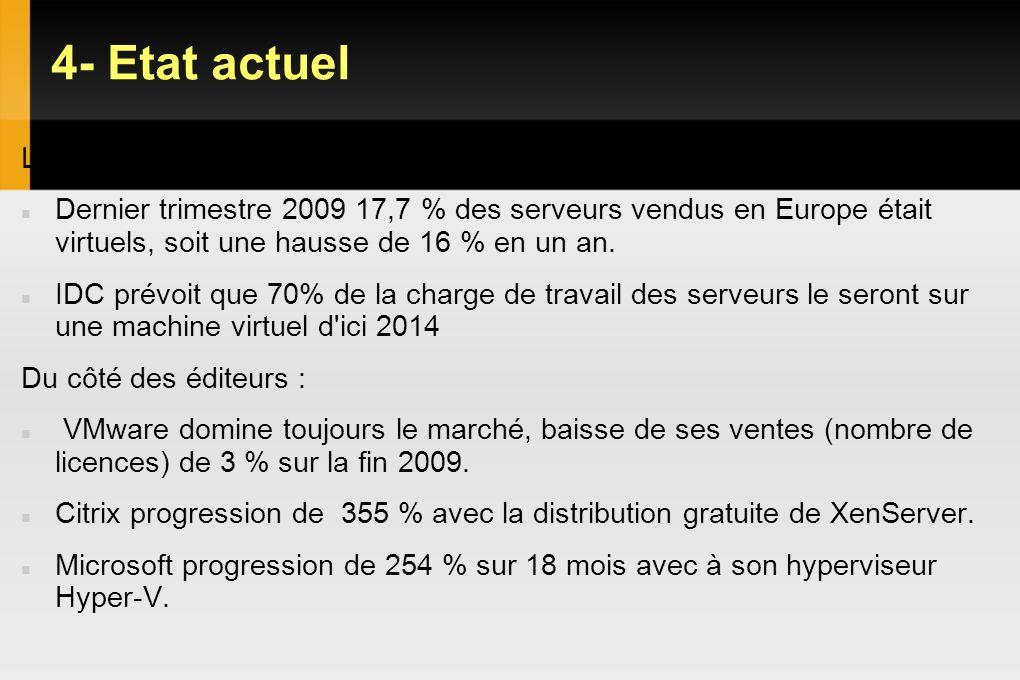 4- Etat actuel Le cabinet d'études IDC constate : Dernier trimestre 2009 17,7 % des serveurs vendus en Europe était virtuels, soit une hausse de 16 %