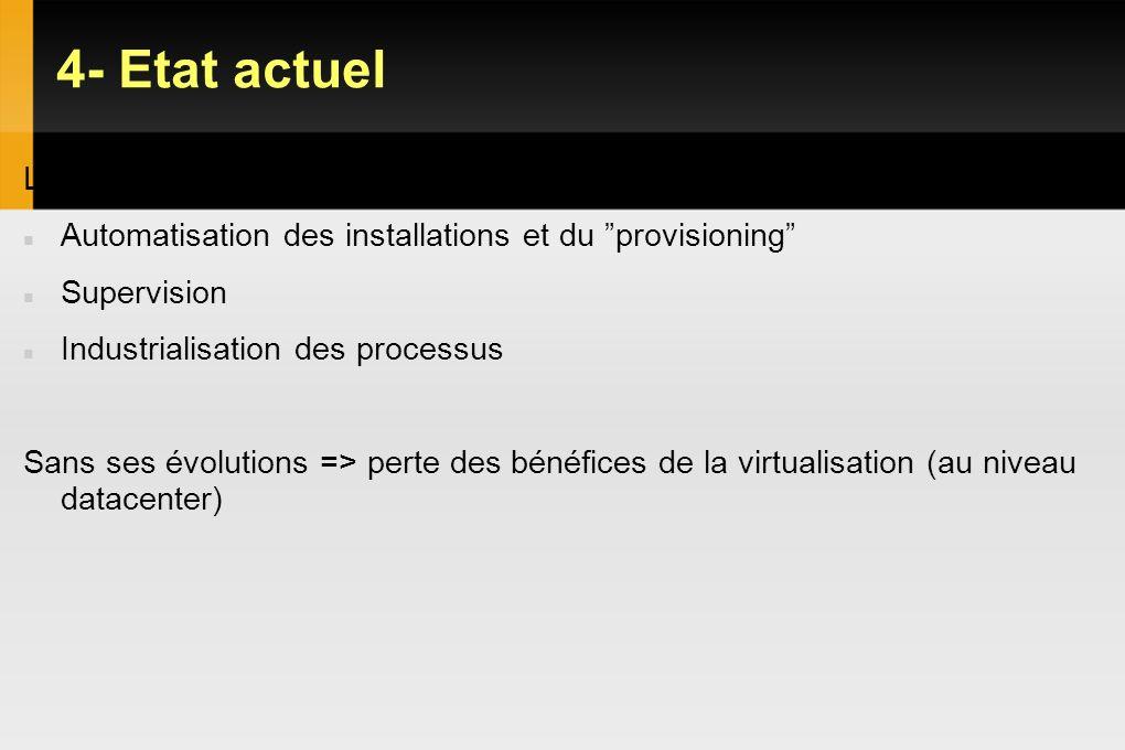4- Etat actuel Les défis avenirs de la virtualisation : Automatisation des installations et du provisioning Supervision Industrialisation des processu