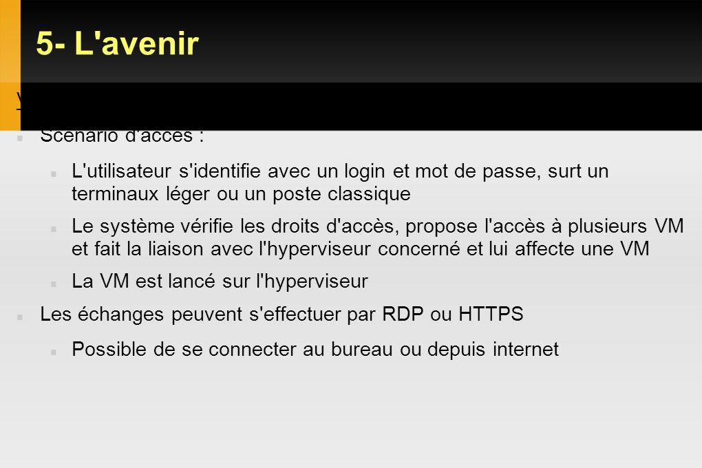 5- L'avenir VDI Scénario d'accès : L'utilisateur s'identifie avec un login et mot de passe, surt un terminaux léger ou un poste classique Le système v