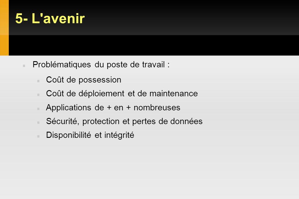 5- L'avenir VDI : Objectifs Gains et limites Problématiques du poste de travail : Coût de possession Coût de déploiement et de maintenance Application