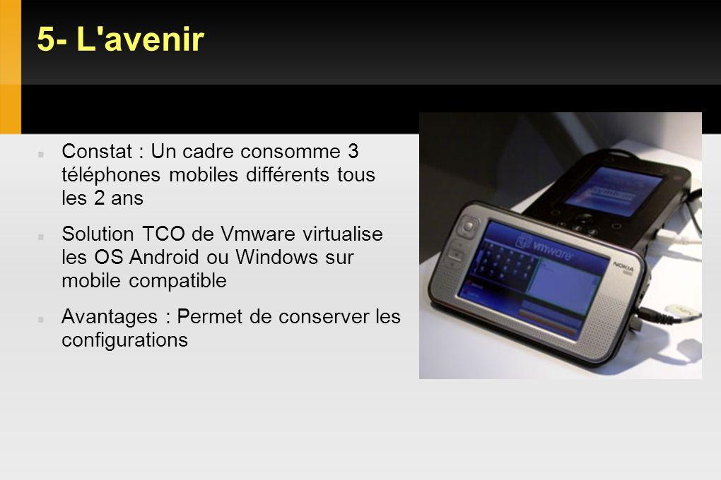 5- L'avenir Le Mobile Virtualisé Constat : Un cadre consomme 3 téléphones mobiles différents tous les 2 ans Solution TCO de Vmware virtualise les OS A