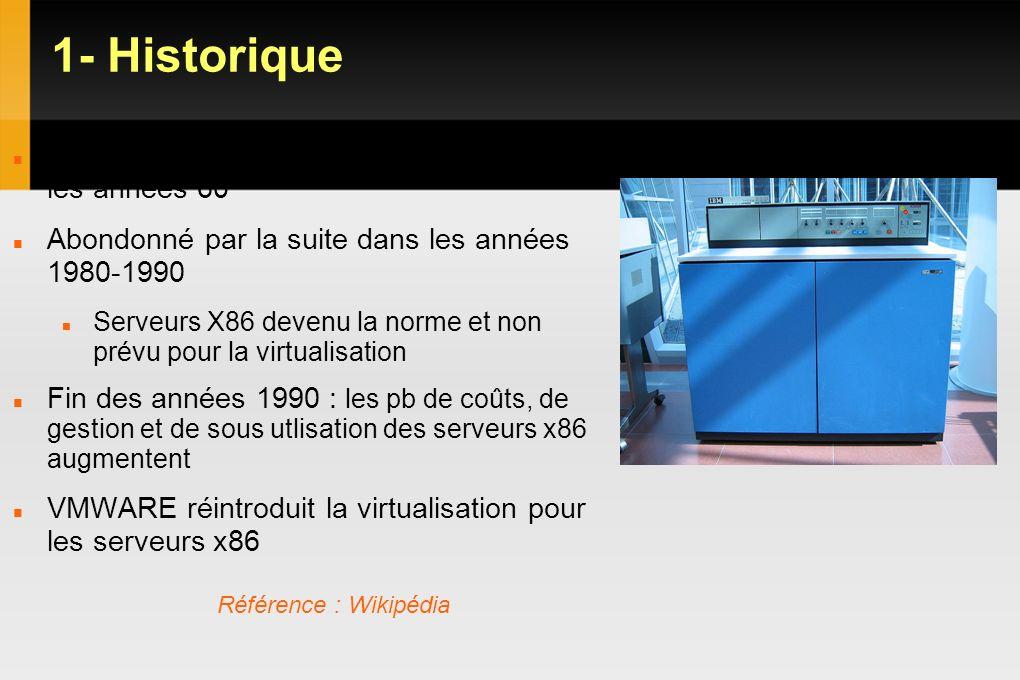 5- L avenir VDI Virtualisation des postes de travail (VDI : Virtual Desktop Infrastructure) Principes : VM fournissant un envirronnement bureautiques complets Accessible via des Terminaux ultra légers Remplace le poste de travail traditionnel Référence : Université de Lyon