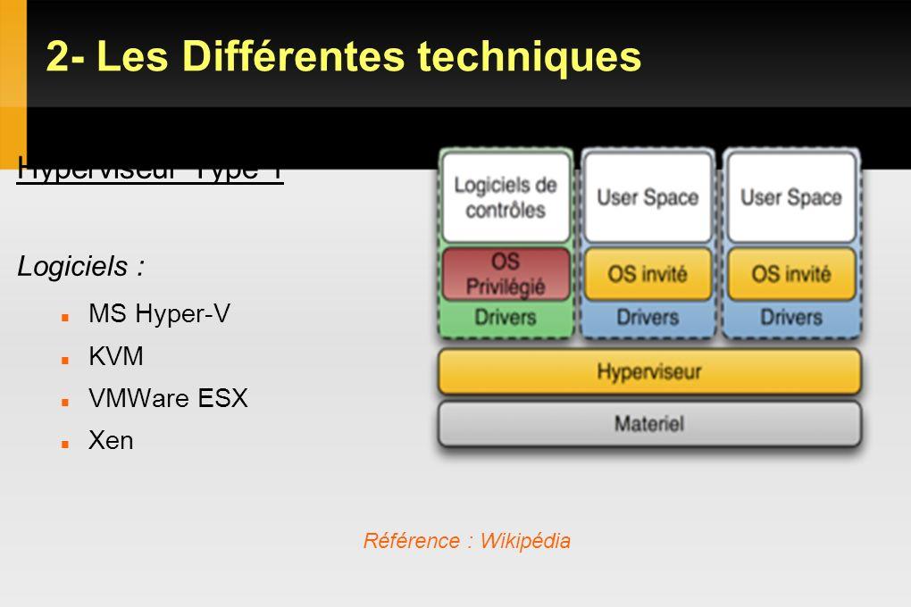 2- Les Différentes techniques Hyperviseur Type 1 Logiciels : MS Hyper-V KVM VMWare ESX Xen Référence : Wikipédia
