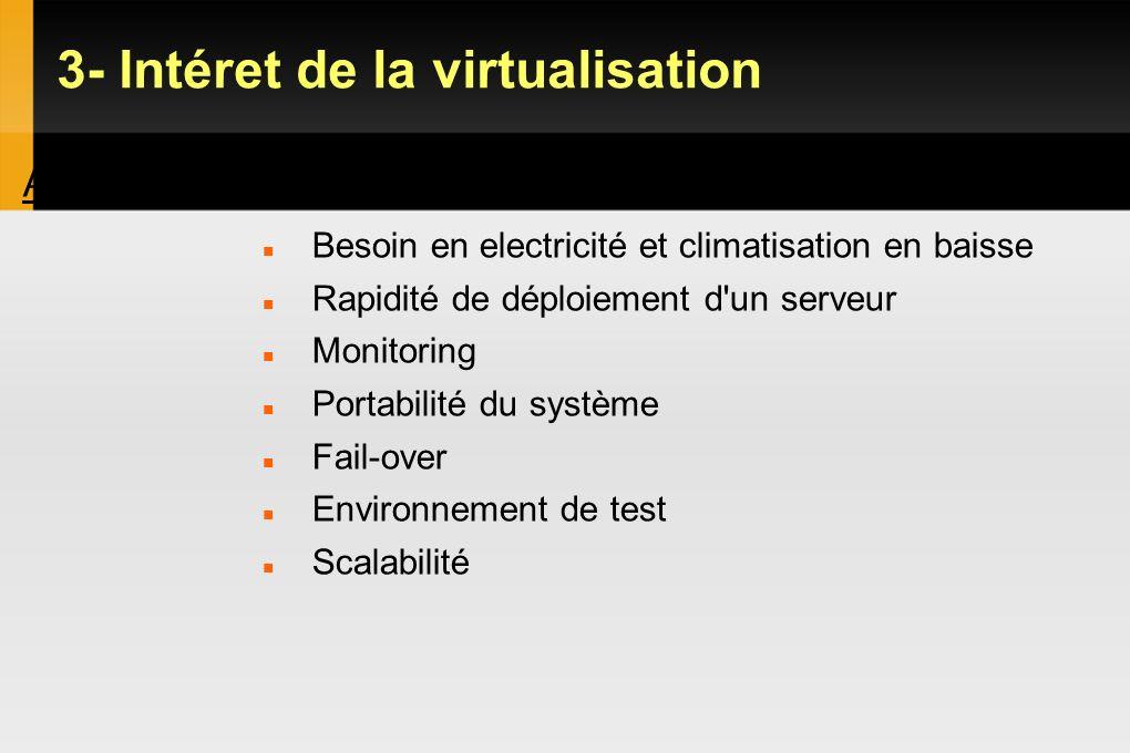 3- Intéret de la virtualisation Avantages Besoin en electricité et climatisation en baisse Rapidité de déploiement d'un serveur Monitoring Portabilité