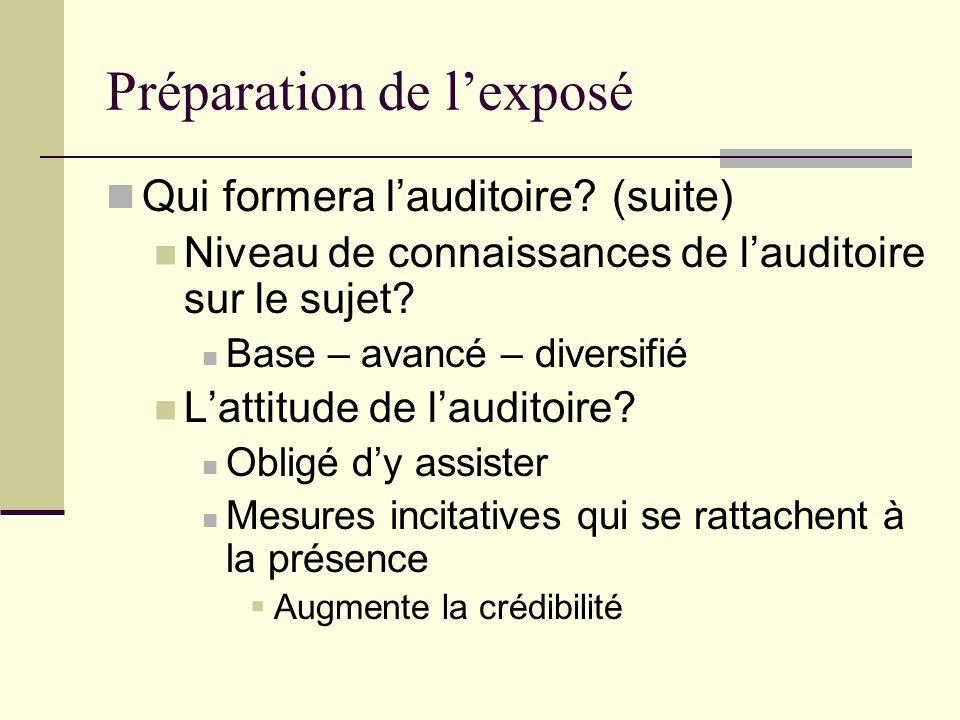 Préparation de lexposé Qui formera lauditoire? (suite) Niveau de connaissances de lauditoire sur le sujet? Base – avancé – diversifié Lattitude de lau