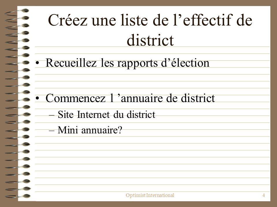 Optimist International4 Créez une liste de leffectif de district Recueillez les rapports délection Commencez l annuaire de district –Site Internet du district –Mini annuaire