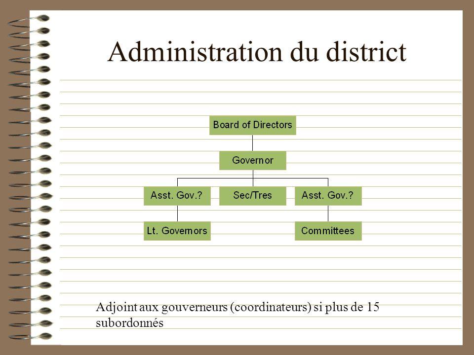 Administration du district Adjoint aux gouverneurs (coordinateurs) si plus de 15 subordonnés