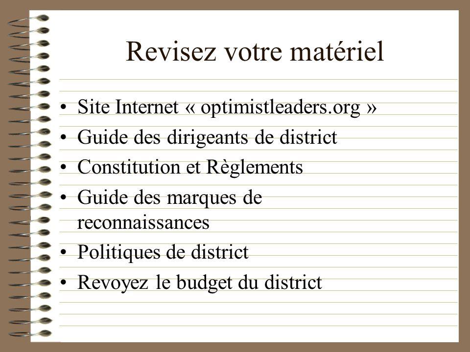 Revisez votre matériel Site Internet « optimistleaders.org » Guide des dirigeants de district Constitution et Règlements Guide des marques de reconnai