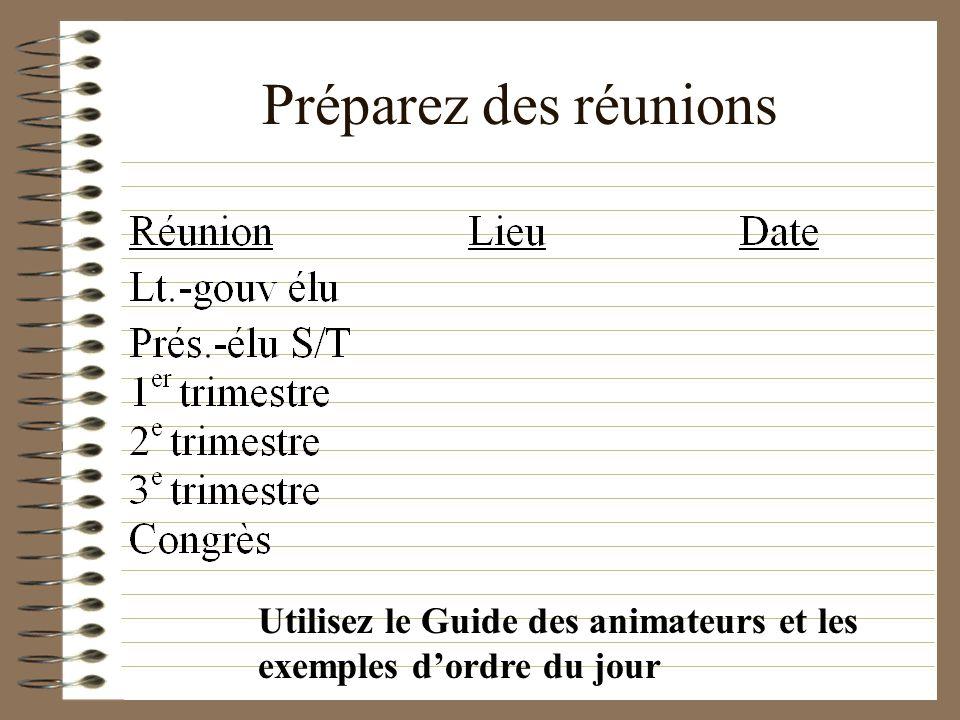 Créez la liste de leffectif du district Ramassez les rapports délection –Envoyez une lettre de bienvenue au président- élu de club Commencez lannuaire de district –Site Internet du district –Mini annuaire?
