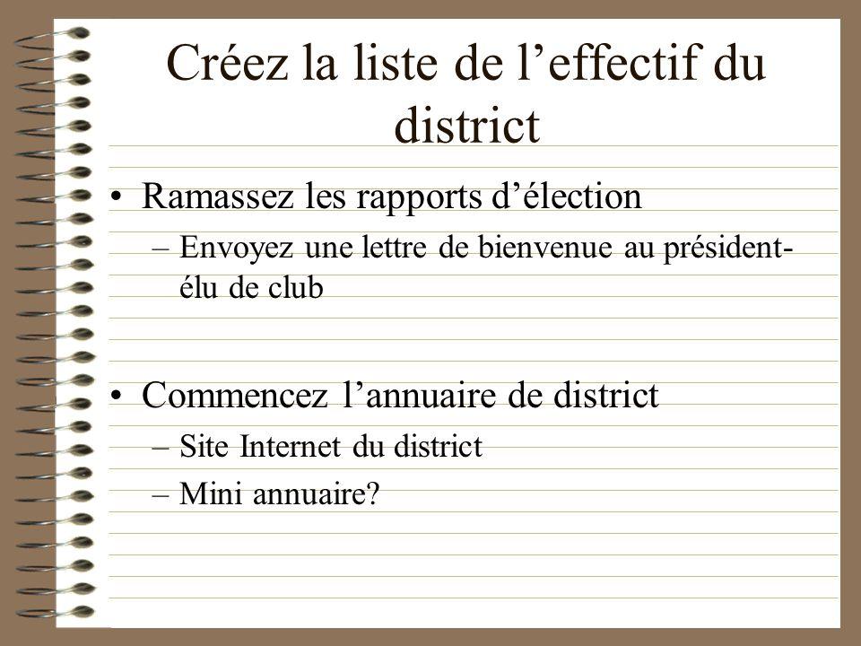 Créez la liste de leffectif du district Ramassez les rapports délection –Envoyez une lettre de bienvenue au président- élu de club Commencez lannuaire