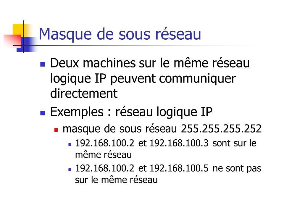 Masque de sous réseau Deux machines sur le même réseau logique IP peuvent communiquer directement Exemples : réseau logique IP masque de sous réseau 2