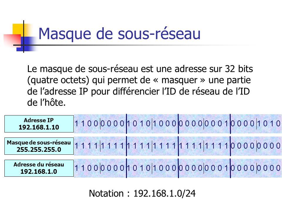 Masque de sous-réseau Le masque de sous-réseau est une adresse sur 32 bits (quatre octets) qui permet de « masquer » une partie de ladresse IP pour di