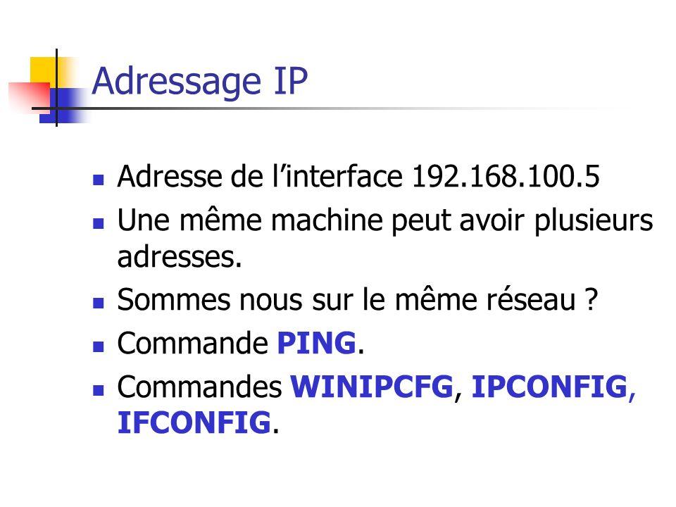 Adressage IP Adresse de linterface 192.168.100.5 Une même machine peut avoir plusieurs adresses. Sommes nous sur le même réseau ? Commande PING. Comma