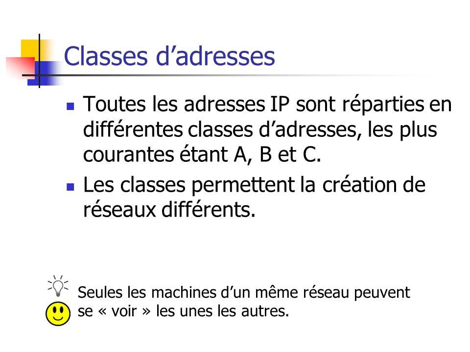Classes dadresses Toutes les adresses IP sont réparties en différentes classes dadresses, les plus courantes étant A, B et C. Les classes permettent l