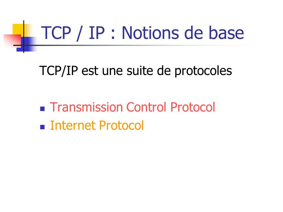 TCP / IP : Notions de base TCP/IP est une suite de protocoles Transmission Control Protocol Internet Protocol