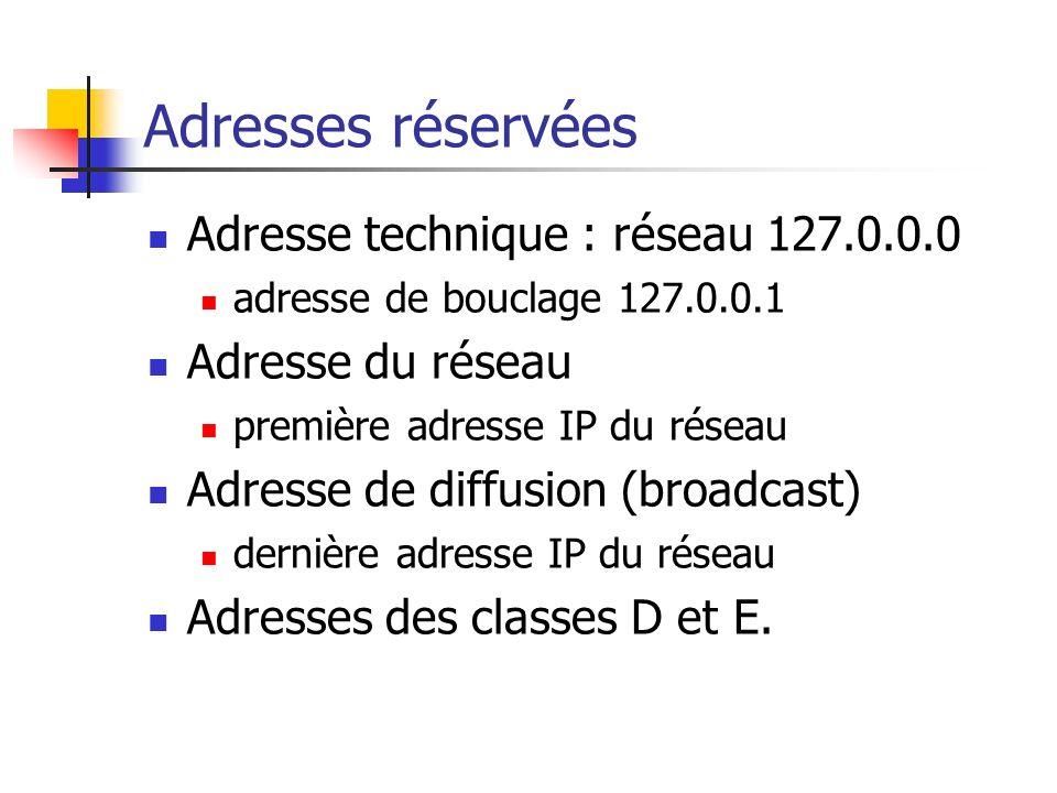 Adresses réservées Adresse technique : réseau 127.0.0.0 adresse de bouclage 127.0.0.1 Adresse du réseau première adresse IP du réseau Adresse de diffu