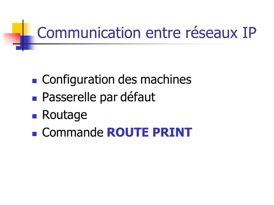 Communication entre réseaux IP Configuration des machines Passerelle par défaut Routage Commande ROUTE PRINT