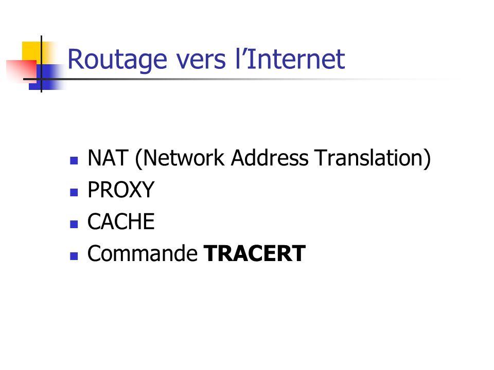 Routage vers lInternet NAT (Network Address Translation) PROXY CACHE Commande TRACERT