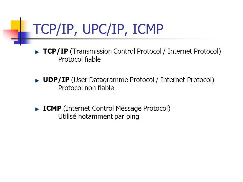 TCP/IP, UPC/IP, ICMP TCP/IP (Transmission Control Protocol / Internet Protocol) Protocol fiable UDP/IP (User Datagramme Protocol / Internet Protocol)