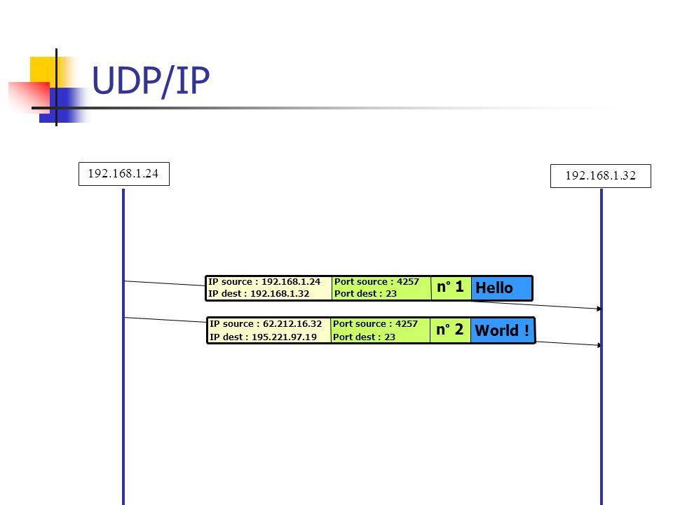 UDP/IP Port dest : 23 IP dest : 195.221.97.19 World !n° 2 Port source : 4257 IP source : 62.212.16.32 Port dest : 23 IP dest : 192.168.1.32 Hellon° 1