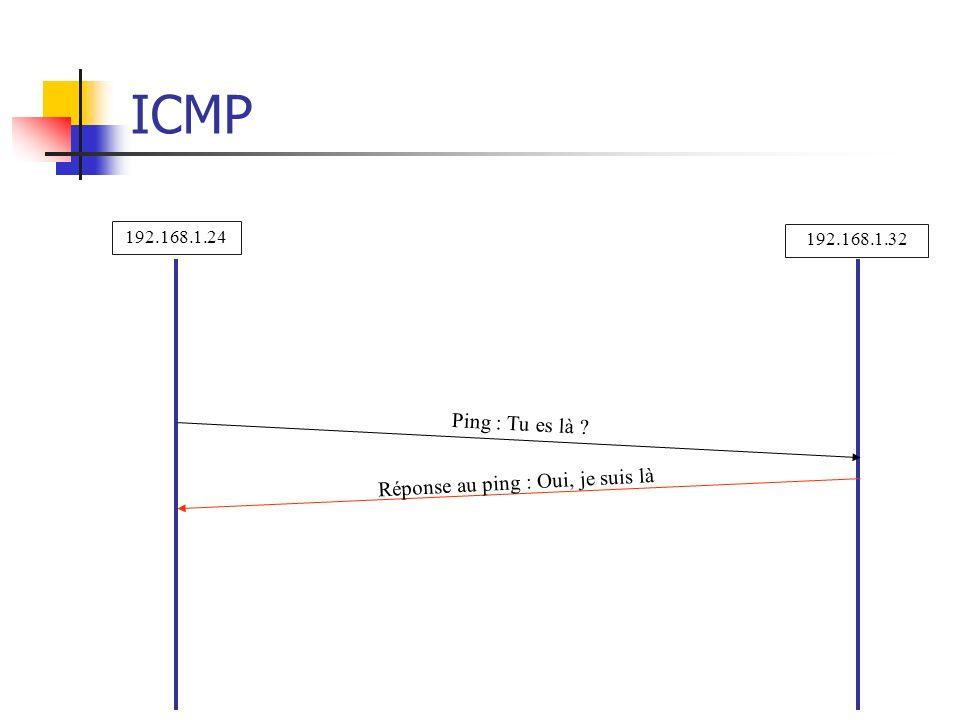 ICMP Ping : Tu es là ? Réponse au ping : Oui, je suis là 192.168.1.24 192.168.1.32