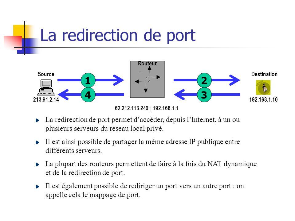 La redirection de port La passerelle par défaut du réseau 213.91.2.0Via : 80Port : x 62.212.113.240Destination :213.91.2.14Source : 1 213.91.2.14 Sour