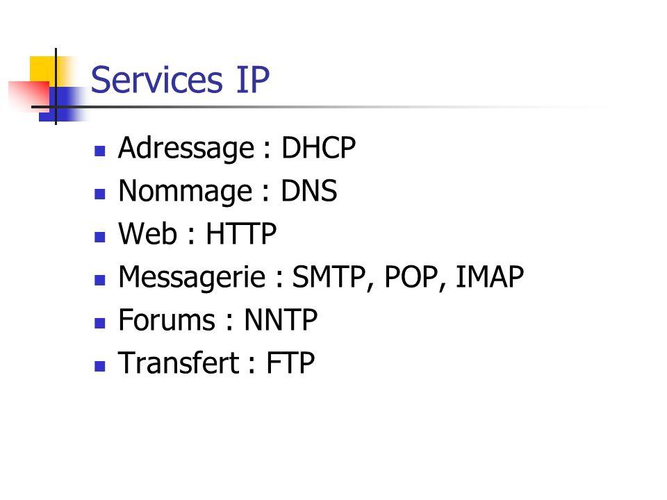 Services IP Adressage : DHCP Nommage : DNS Web : HTTP Messagerie : SMTP, POP, IMAP Forums : NNTP Transfert : FTP