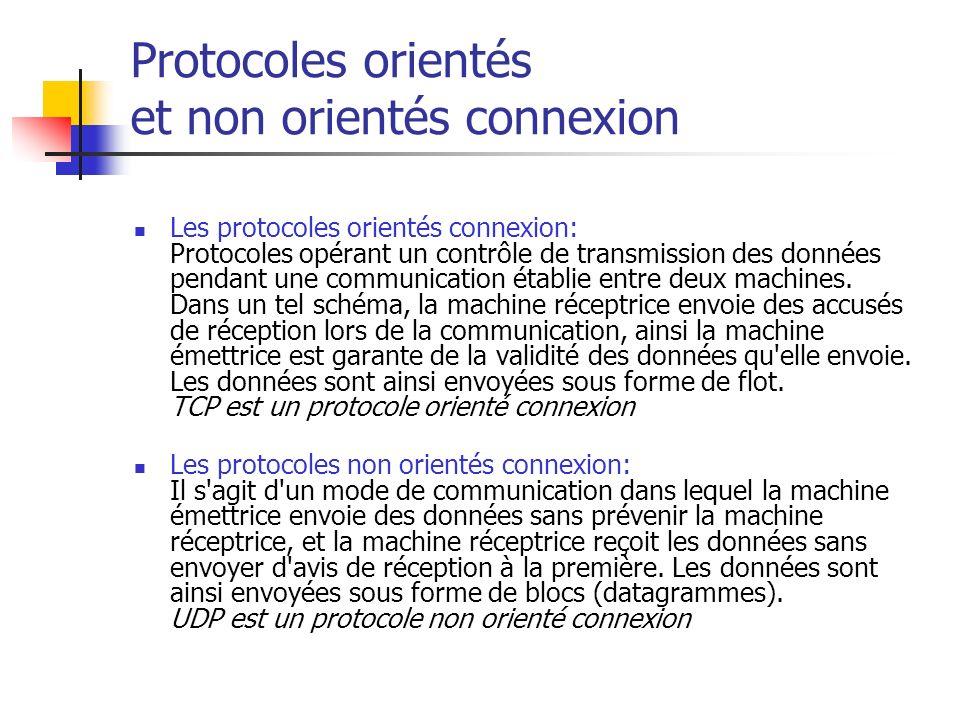 Protocoles orientés et non orientés connexion Les protocoles orientés connexion: Protocoles opérant un contrôle de transmission des données pendant un