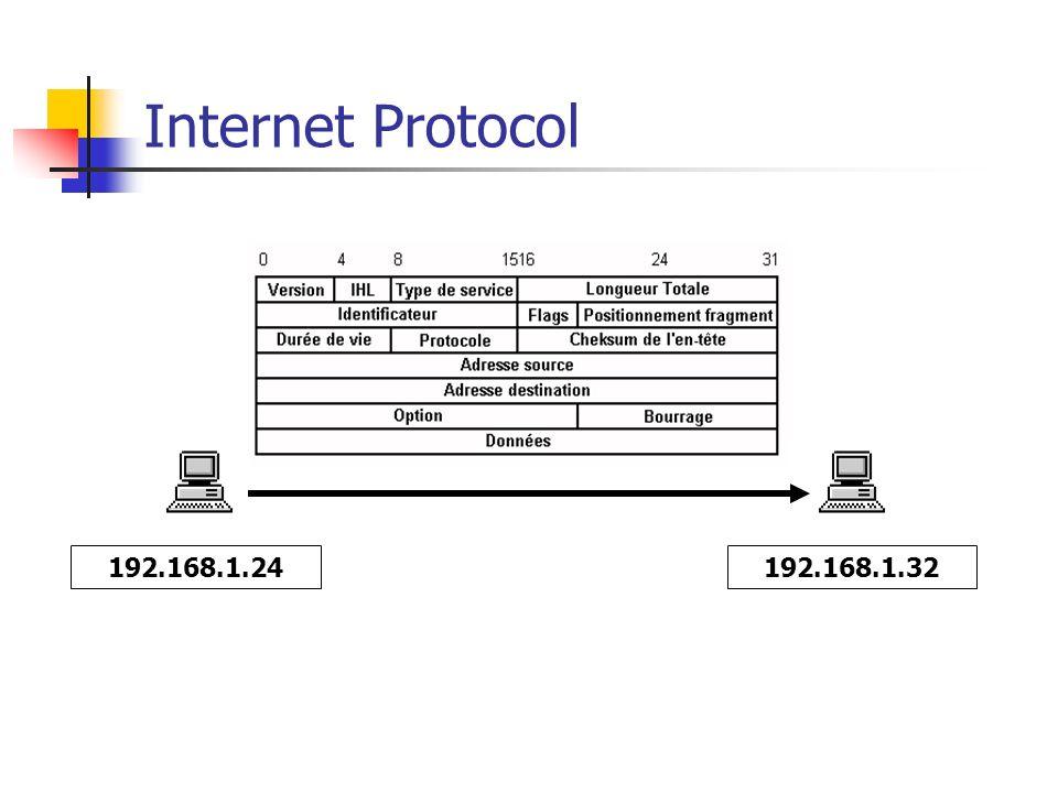 Internet Protocol 192.168.1.24192.168.1.32