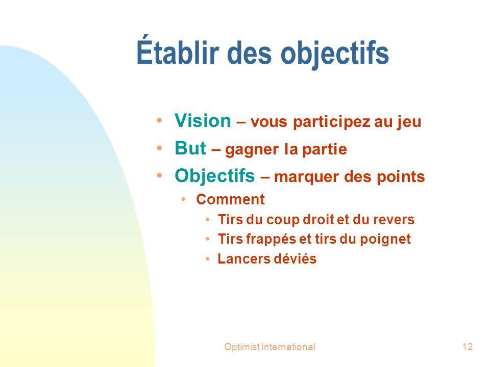 Optimist International12 Établir des objectifs Vision – vous participez au jeu But – gagner la partie Objectifs – marquer des points Comment Tirs du c