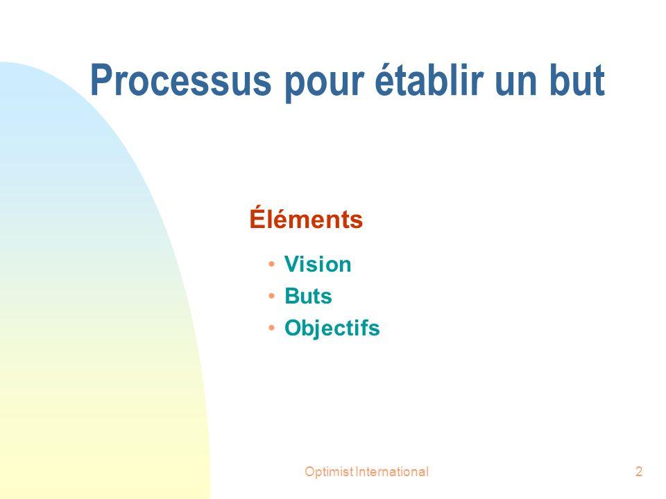 Optimist International2 Processus pour établir un but Éléments Vision Buts Objectifs