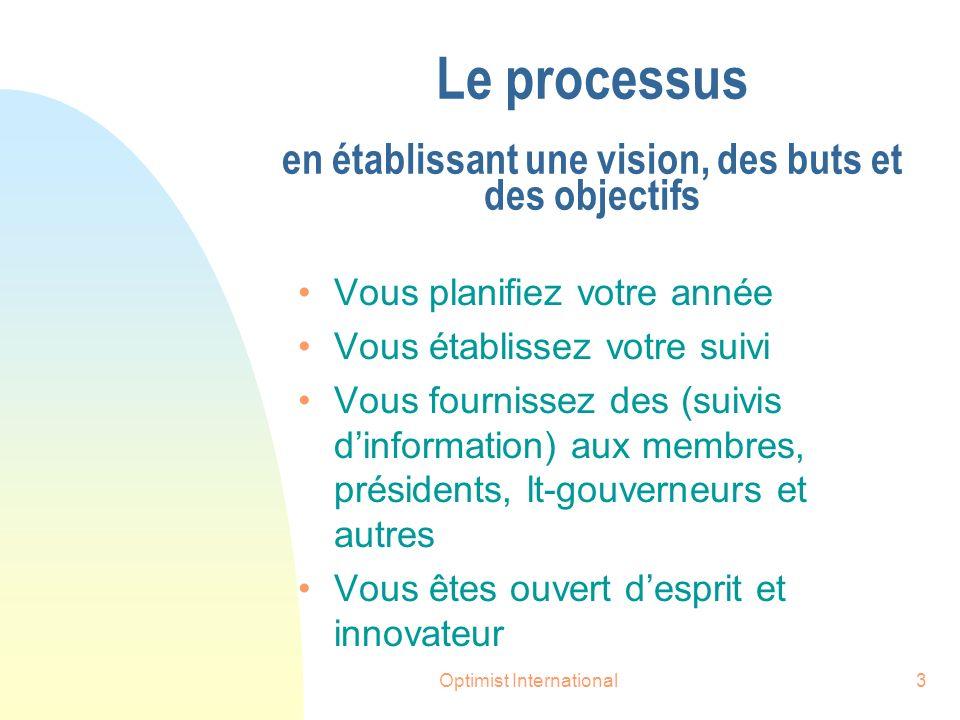 Optimist International3 Le processus en établissant une vision, des buts et des objectifs Vous planifiez votre année Vous établissez votre suivi Vous