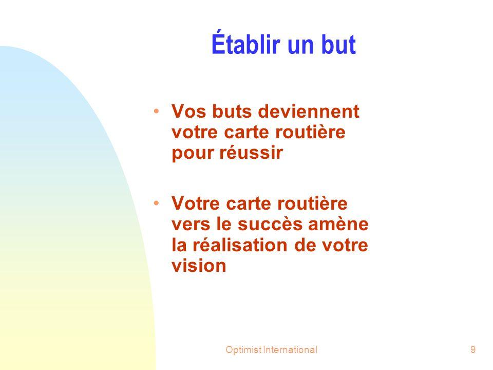 Optimist International9 Établir un but Vos buts deviennent votre carte routière pour réussir Votre carte routière vers le succès amène la réalisation