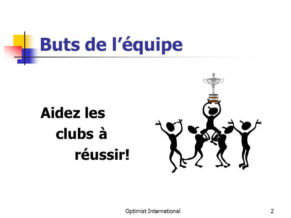 Optimist International2 Buts de léquipe Aidez les clubs à réussir!