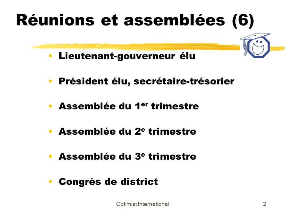 Optimist International2 Réunions et assemblées (6) Lieutenant-gouverneur élu Président élu, secrétaire-trésorier Assemblée du 1 er trimestre Assemblée