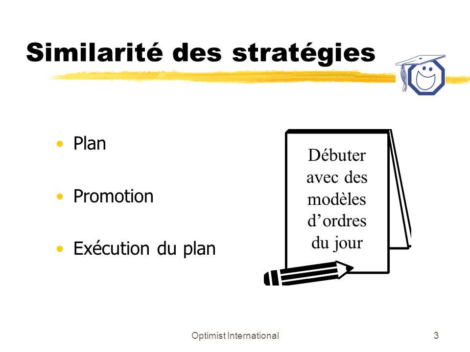 Optimist International3 Similarité des stratégies Plan Promotion Exécution du plan Débuter avec des modèles dordres du jour
