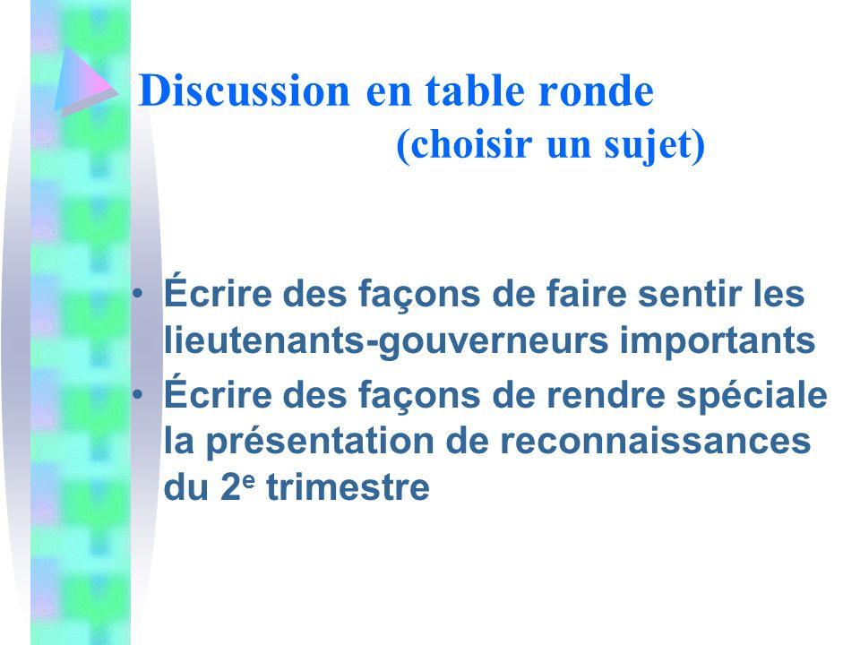 Discussion en table ronde (choisir un sujet) Écrire des façons de faire sentir les lieutenants-gouverneurs importants Écrire des façons de rendre spéciale la présentation de reconnaissances du 2 e trimestre