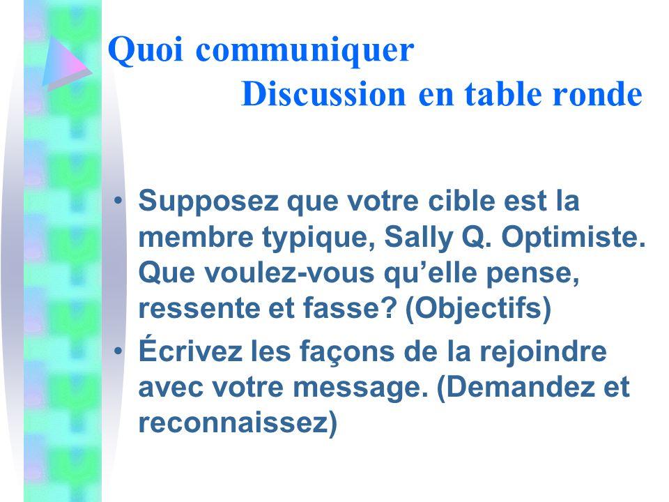 Quoi communiquer Discussion en table ronde Supposez que votre cible est la membre typique, Sally Q.